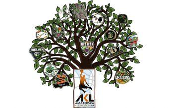 Uskoro počinje četvrta sezona AKL